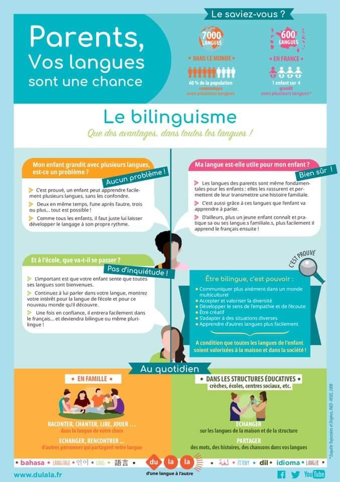 Le bilinguisme, que des avantages